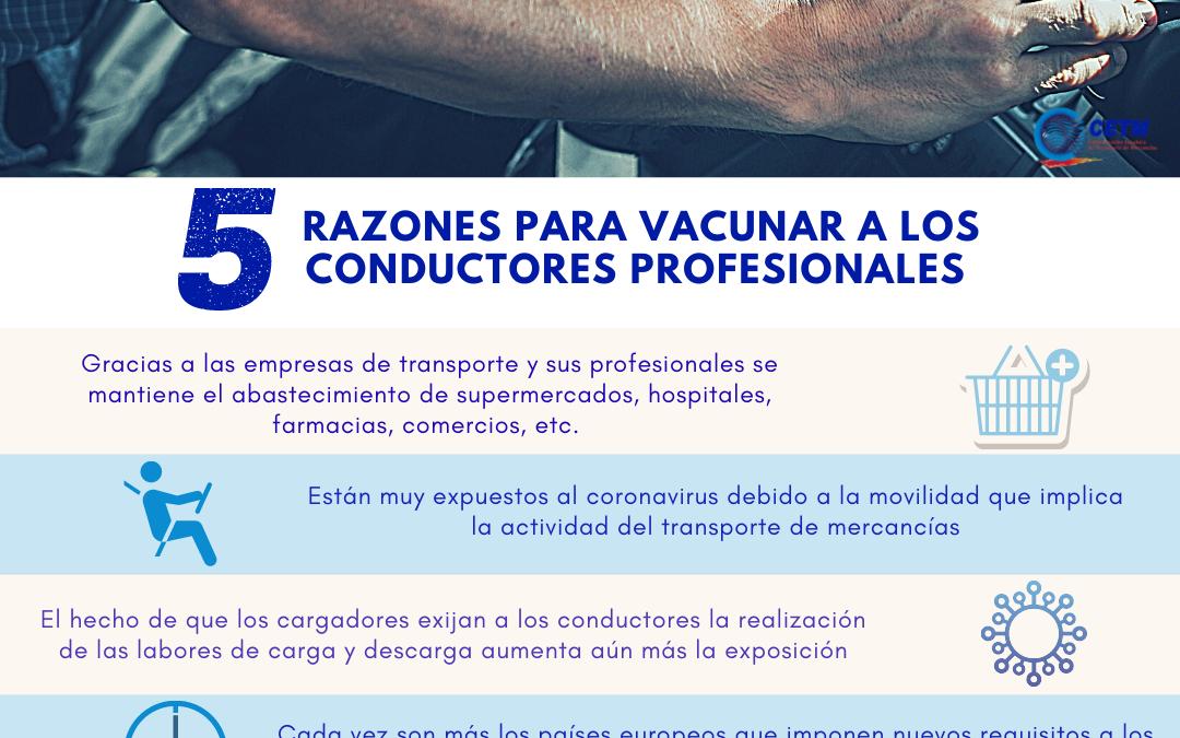 La CETM alerta del riesgo que corren los conductores profesionales ante las nuevas cepas y reclama prioridad en la vacunación para el colectivo